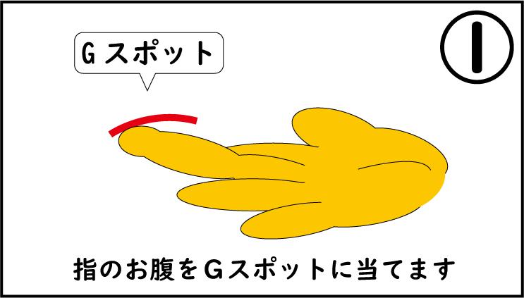 Gスポットを擦る方法